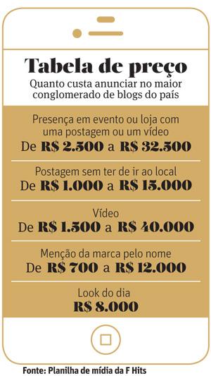 Blogueiras F Hits